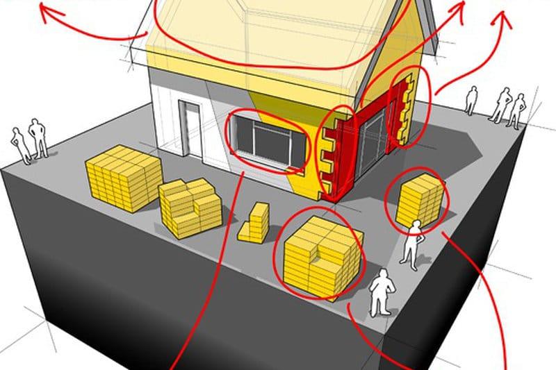 Soorten isolatiematerialen voor huizen